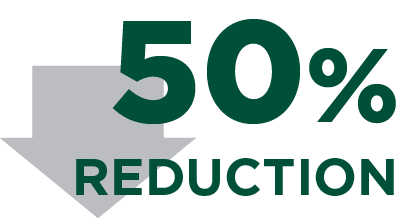 50 percent reduction